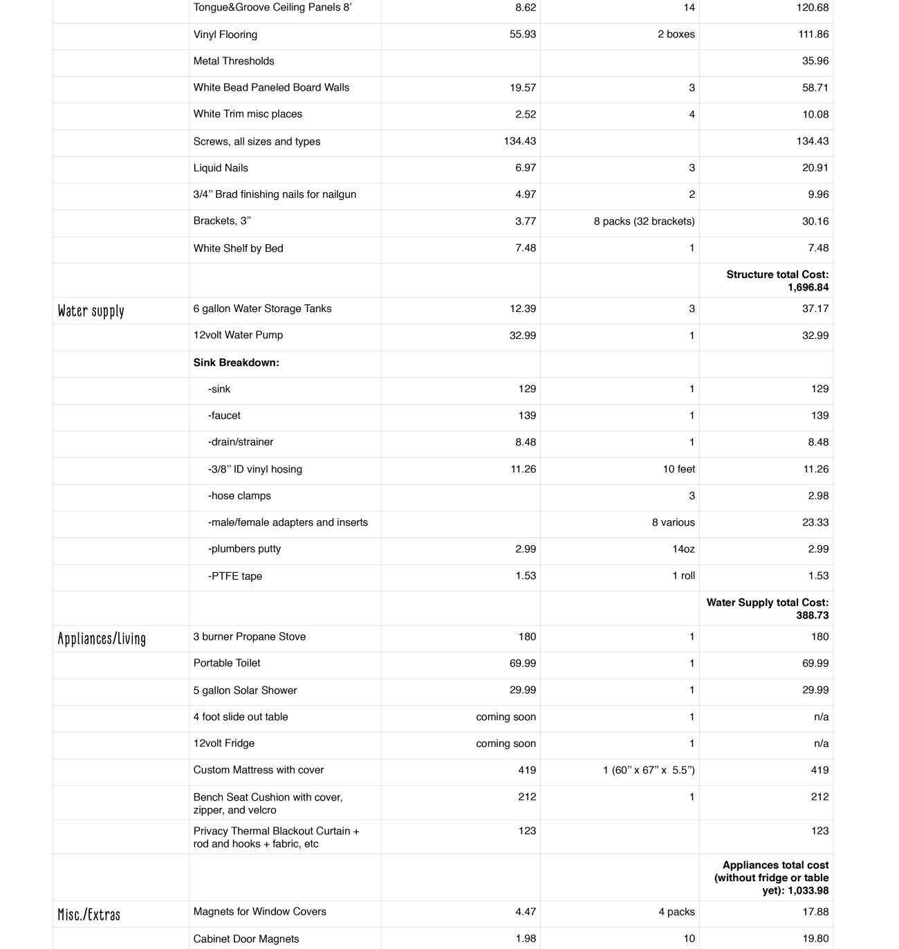 van-build-cost-2019-3-e1557493257497.jpg